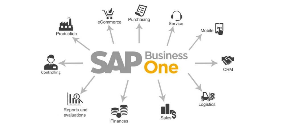 Why-SAP-Business-One-is-the-right-solution-for-SMEs-min
