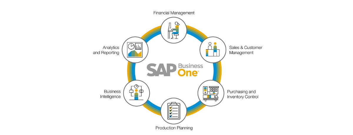 SAP-Business-One-Inventory-Management-min