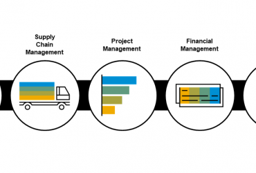 SAP Business ByDesign for Construction/Professional Services Companies