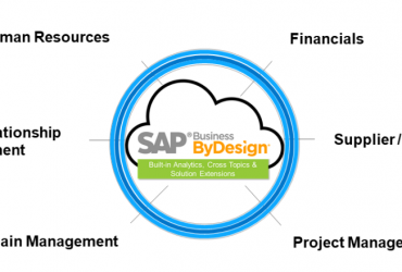 Why Should You Switch Over to Cloud ERP SAP Business ByDesign